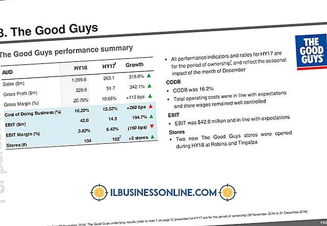 Kategorie Finanzen & Steuern: Guter Benchmark für Gewinnspannen für ein Sportgeschäft