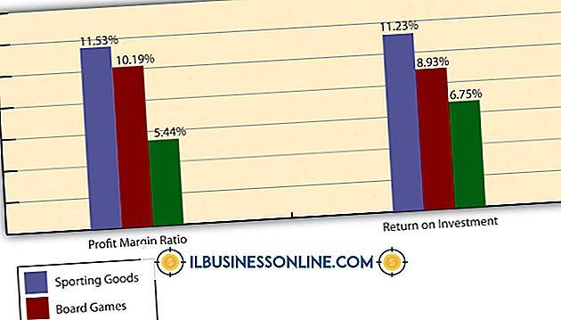 Kategori økonomi og skatt: Brutto fortjeneste i forhold til profitt marginsats