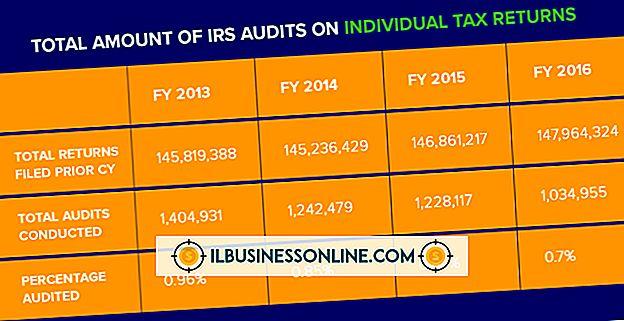 Was ist, wenn ich nicht auf ein Steuerprüfungsschreiben von IRS antworte?