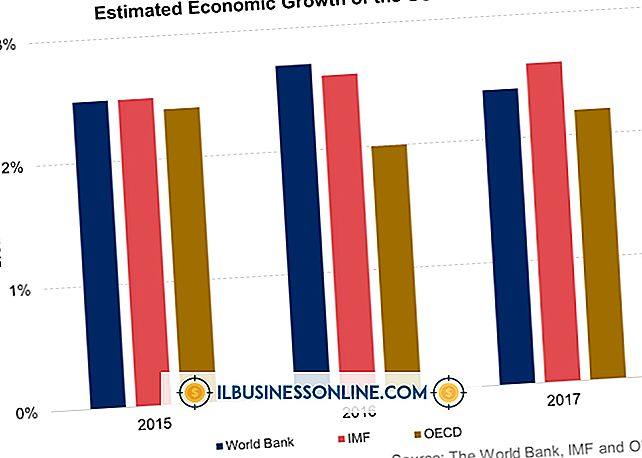 To hovedgrener af økonomisk analyse