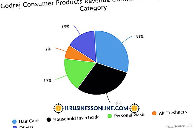 Danh mục sản phẩm tiêu dùng khác nhau