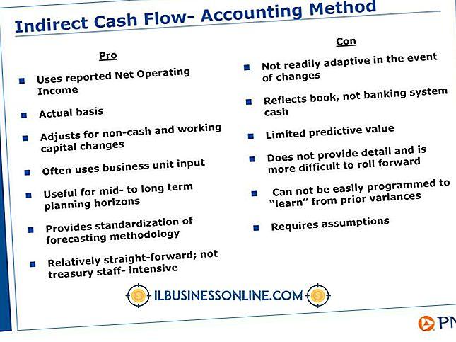 So legen Sie Steuern mit einer Cash-Basis-Abrechnungsmethode ab