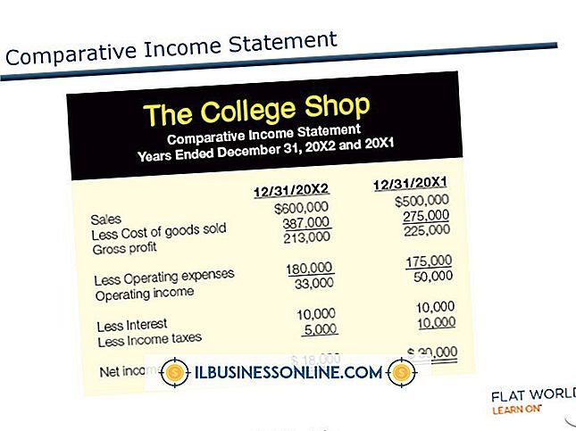 Cómo evaluar una declaración de ingresos como una herramienta financiera efectiva