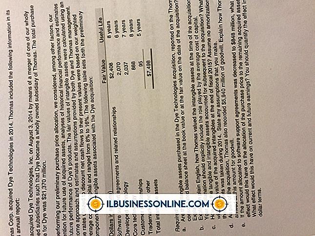 誇張された資産で年度末貸借対照表を修正する方法