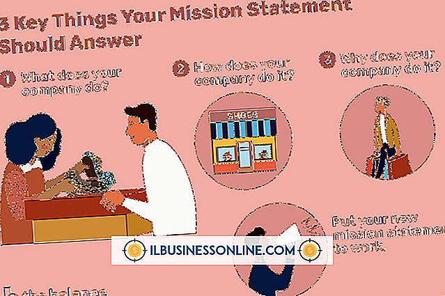 So schreiben Sie ein Leitbild für eine Profit-Marketing-Organisation