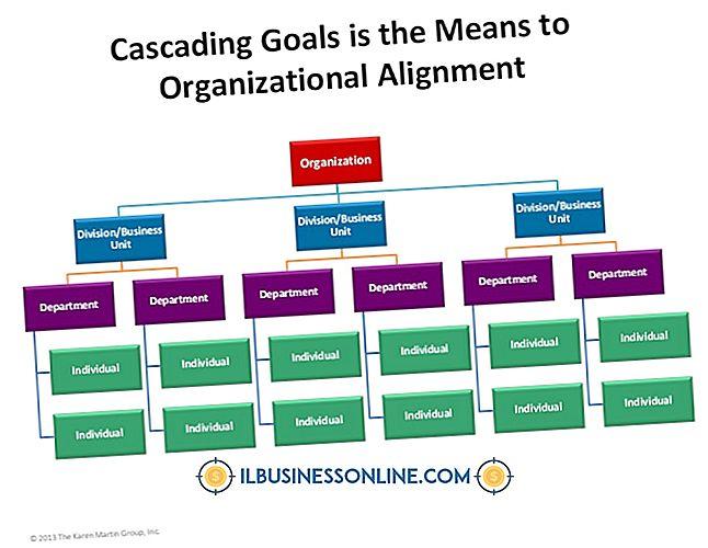 หมวดหมู่ ทรัพยากรมนุษย์: เป้าหมายสำหรับองค์กรที่เริ่มต้นการเปลี่ยนแปลง