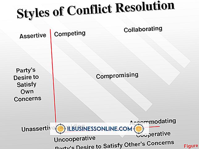 मानव संसाधन - संघर्ष के संकल्प तकनीक के प्रकार