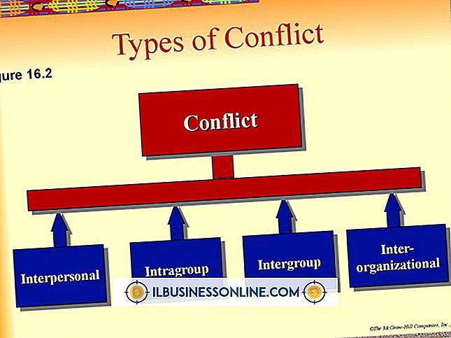 Kategorie Humanressourcen: Beispiele für 4 Konflikttypen