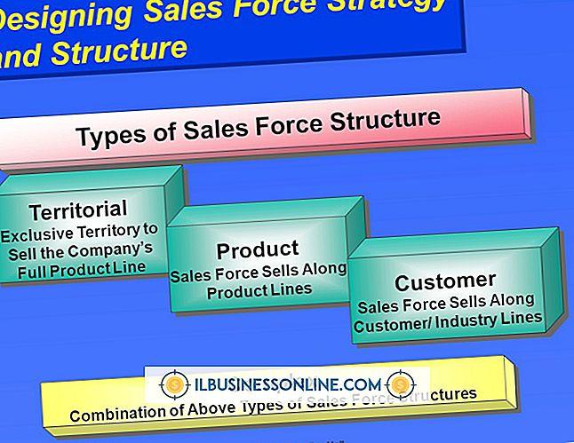 menneskelige ressourcer - Typer af salgsstyrke specialisering