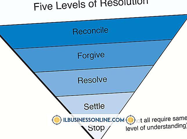 Kategorie Humanressourcen: Fünf Ebenen des Organisationskonflikts