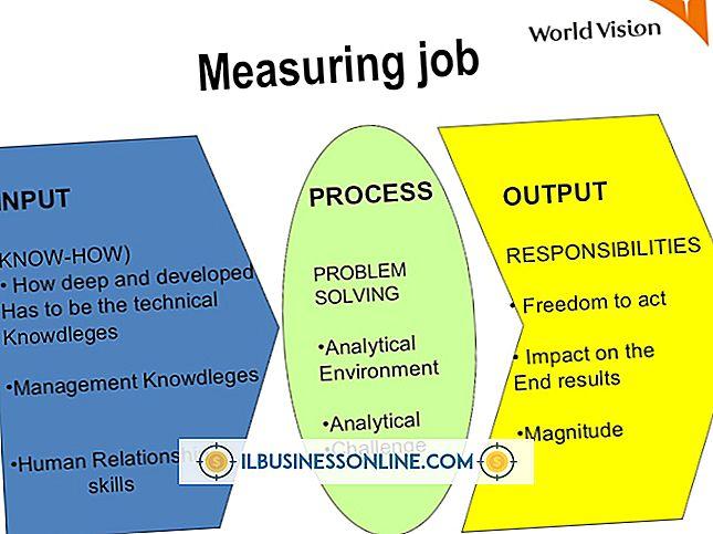 Kategori administrere ansatte: Hay Group Chart Profil Metode for Jobbevaluering