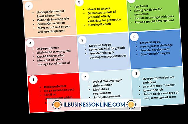 Perfil del empleado en la planificación de la mano de obra