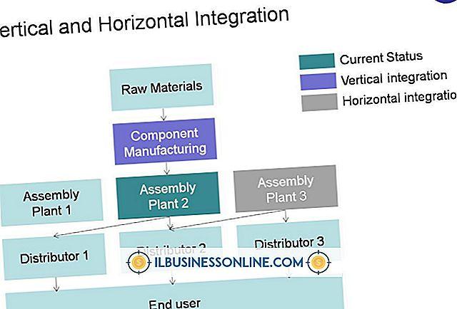 Beispiel für eine vertikale Integration vs. Outsourcing-Industrie