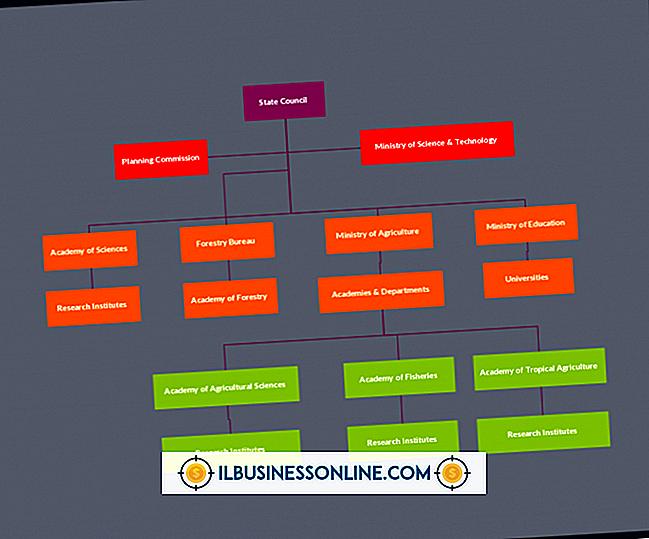 カテゴリ 従業員を管理する: プロジェクト階層の例