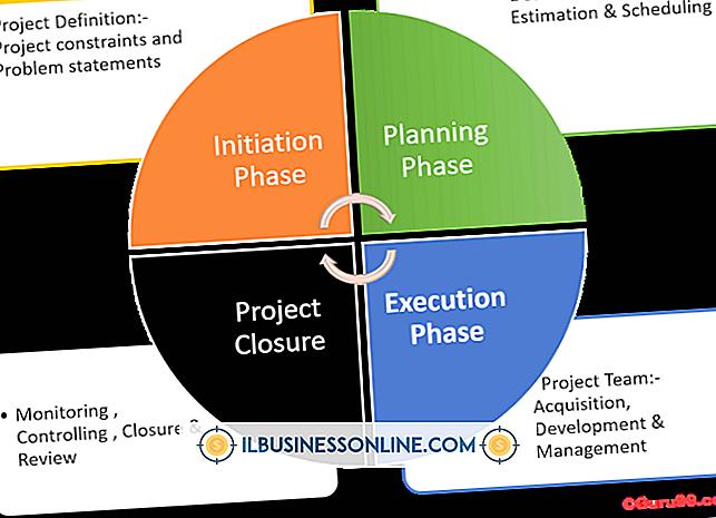 Kategorie Mitarbeiter verwalten: Wesentliche Komponenten für die Verwaltung eines FuE-Projekts