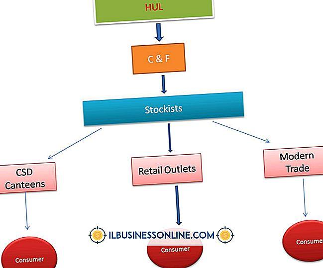 Kategori forvalte medarbejdere: Distribution Process Management