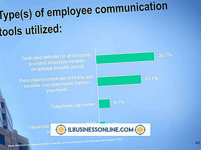 कर्मचारियों का प्रबंधन - कर्मचारी मान्यता पुरस्कार के प्रकार