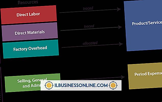 Kategoria zarządzanie pracownikami: Przykład alokacji kosztów bezpośrednich metod pracy
