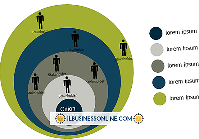 Cara Menggunakan Model PMO Ideal untuk Merencanakan Prioritas Proyek