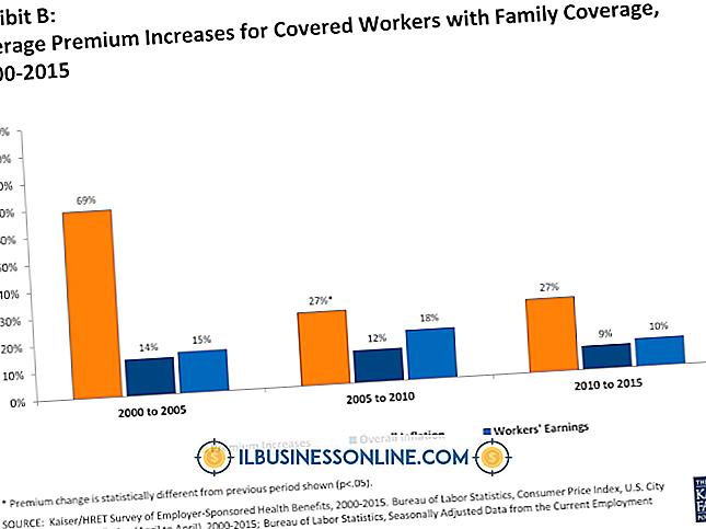 定額でVsが増加 従業員賃金の増加率