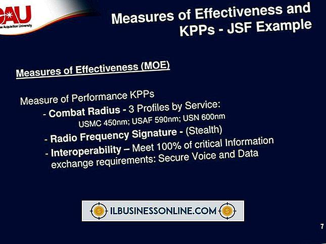 प्रदर्शन मापन की प्रभावशीलता