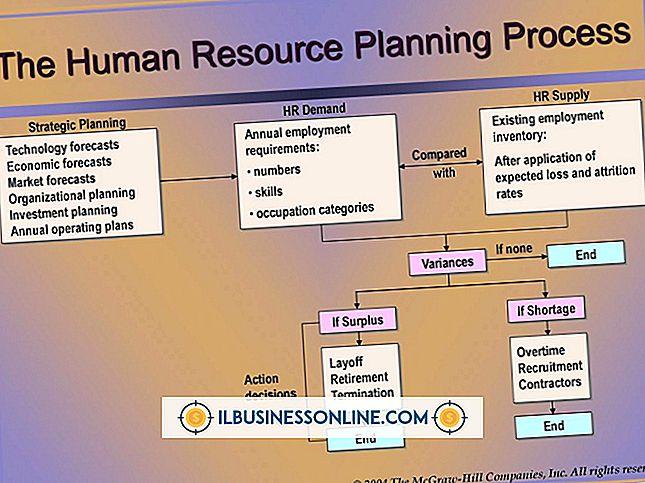 Kategorie Mitarbeiter verwalten: Prognosemethoden für die Personalplanung und das Recruiting