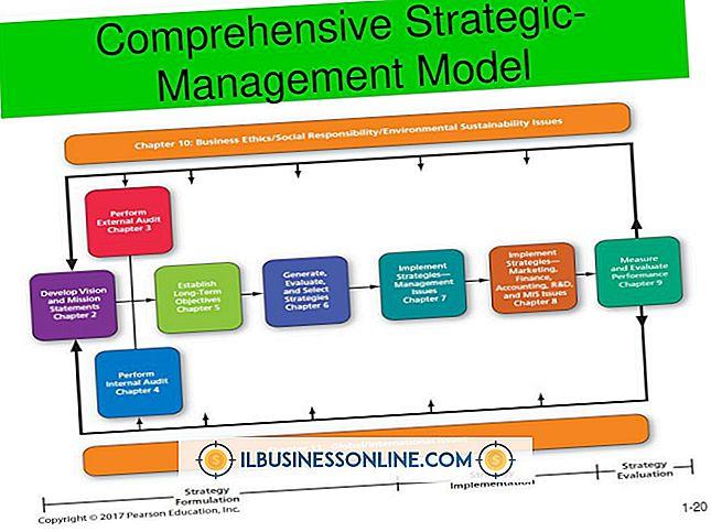 Verschiedene strategische Managementmodelle
