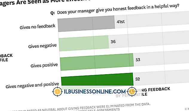 कर्मचारियों का प्रबंधन - एसेट मैनेजमेंट के लिए योग्यता आकलन के प्रकार