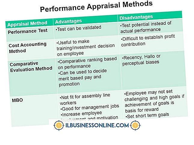 Kategori forvalte medarbejdere: Ulemper ved præstationsvurdering