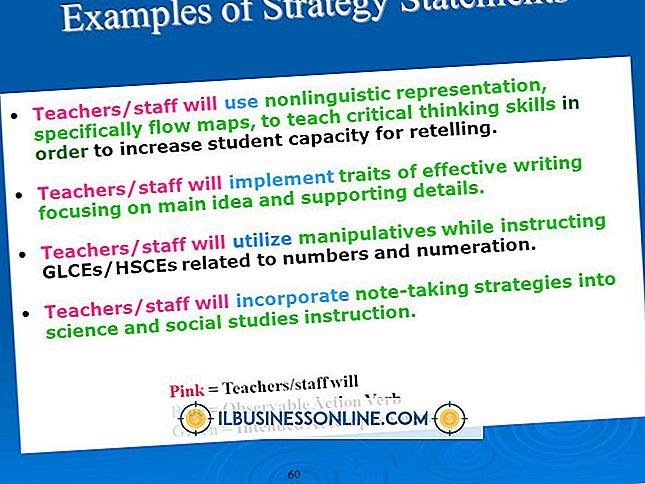 Ejemplos de pensamiento estratégico exitoso