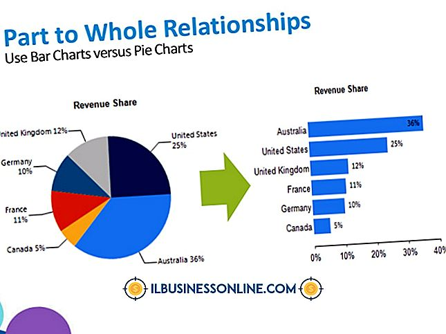 कर्मचारियों का प्रबंधन - असतत डेटा दिखाने के लिए किस प्रकार के चार्ट का उपयोग किया जाता है?