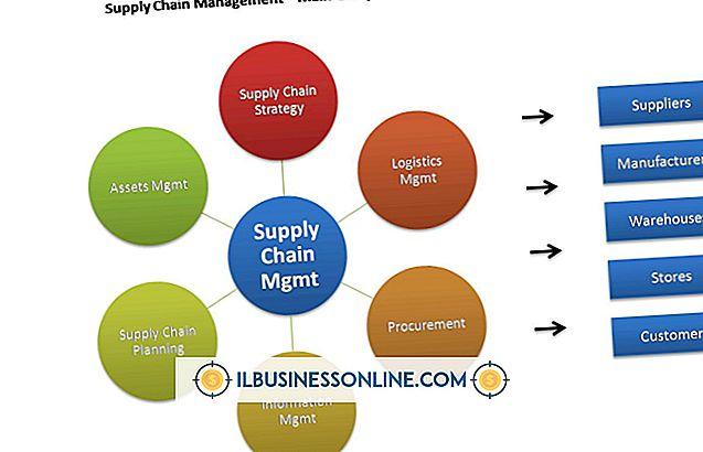 Jakie są cztery elementy zarządzania łańcuchem dostaw?