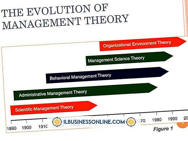 Evolusi Hubungan Buruh-Manajemen