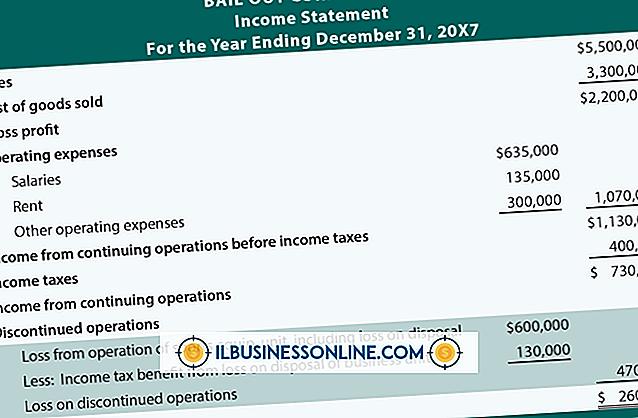 Was wird in der Gewinn- und Verlustrechnung angegeben?