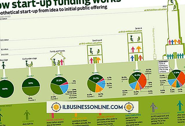 Subsidies voor een start-upbedrijf in de CNG-industrie