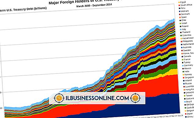 पैसा और कर्ज - दीर्घकालिक ऋण के प्रकार