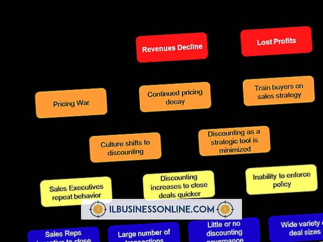 Kategori kører en virksomhed: Effekten af forhandlinger om produktpriser