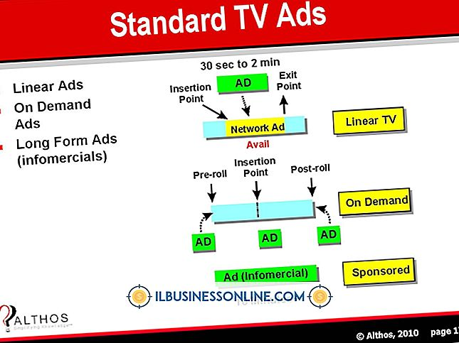 driver en bedrift - Typer TV-reklame