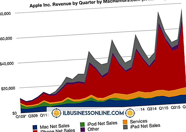 Categoría administrar un negocio: Los efectos de la expansión sobre las ventas y el ingreso neto