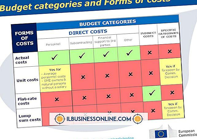 Cara Mengategorikan Biaya berdasarkan Kategori Anggaran