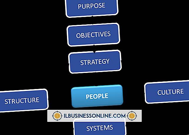 Metas e Objetivos de um Sistema de Controle de Inventário