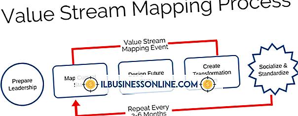 Rozpoczynać biznes - Jakie są typowe strumienie wartości w Lean Manufacturing Company?