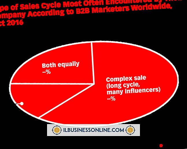 Rozpoczynać biznes - Rodzaje cykli sprzedaży