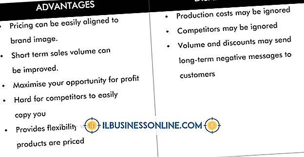 Die Nachteile von Verkaufsanreizen