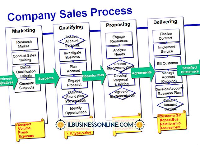 Kategori driva ett företag: Exempel på försäljningstekniker