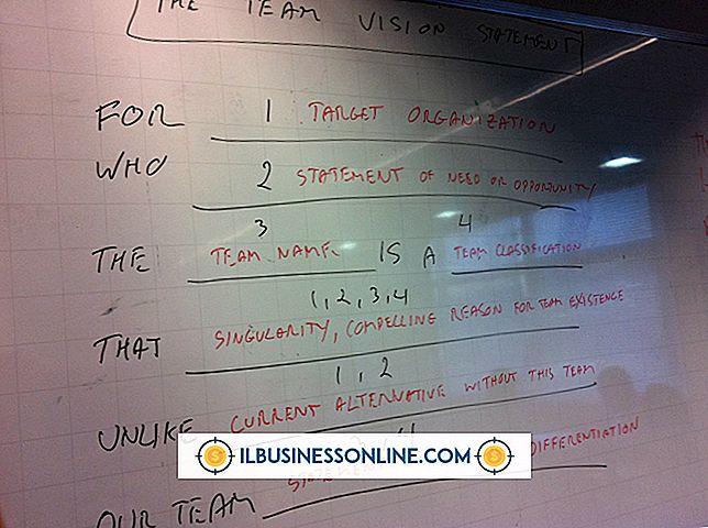 Beispiele für ein Vision Statement für ein Vertriebsteam