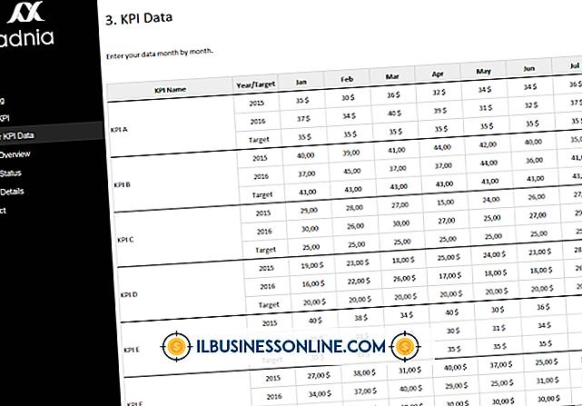 So verwenden Sie KPI-Tabellenkalkulationsschwellenwerte
