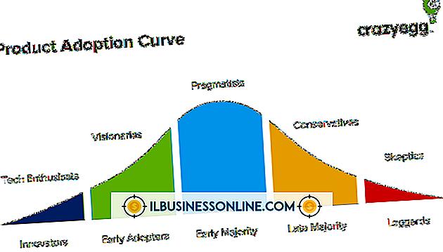 Kategori sette opp en ny virksomhet: Eksempel på produkttilpasning