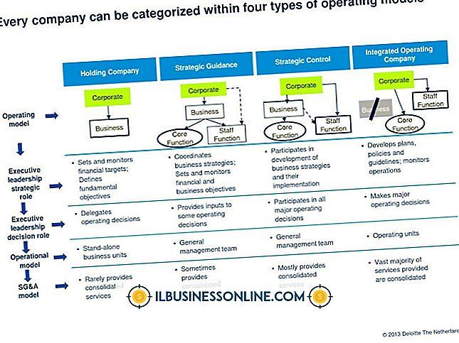 Was sind die Funktionen einer Holdinggesellschaft?