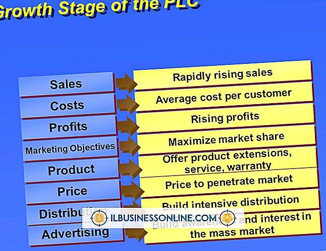 Kategori typer av företag att starta: Exempel på tillväxtstadier i företag